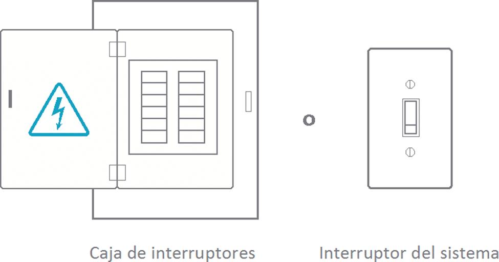 interuptor de ac